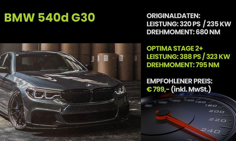 Tuning-Mercedes-BMW